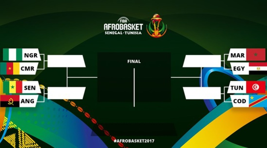 AFROBASKET HOMMES 2017 : Nigeria-Cameroun, Sénégal-Angola, Tunisie-RDC en quarts