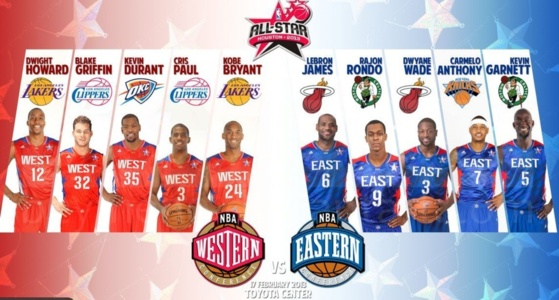 NBA - All Star Game : Mise à jour sur les effectifs