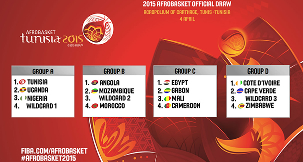 AfroBasket 2015 - Résultat du tirage au sort