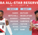 ALL STAR GAME 2020 : Les reservistes annoncés